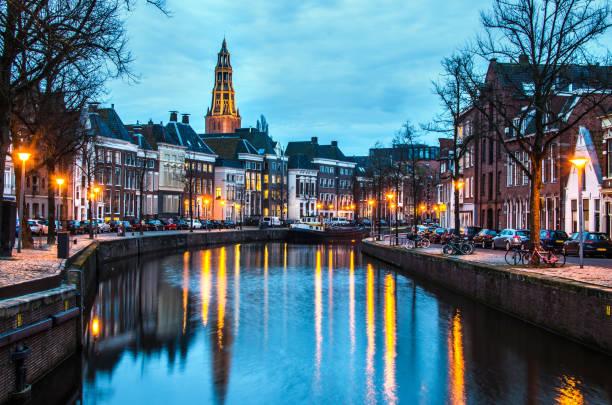 Wonen in Groningen